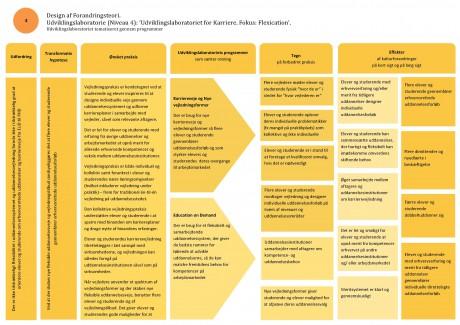 P5 Udviklingslaboratoriet for Karriereveje